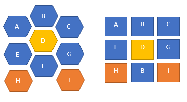 Advent of Code Day 11-Don't Reinvent the Hexagon