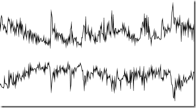 wpf-waveform-2